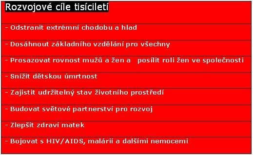 rozvojove_cile_tisicileti